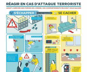 Comment réagir en cas d'attentat ? Les consignes du gouvernement pour se protéger des terroristes