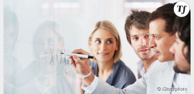 Création d'entreprise : les 8 grandes étapes pour lancer son activité