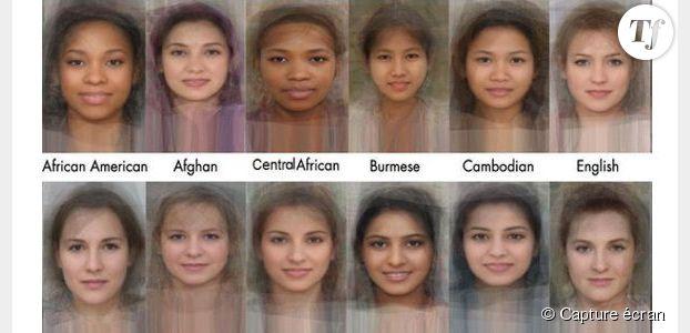Quel est votre type de visage ? Physique de rve