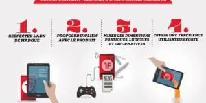 Le brand content, une subtile alchimie – Infographie
