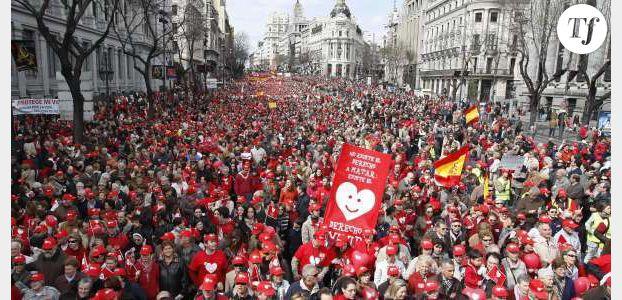 Avortement: 78% des espagnols opposés à une réforme, selon un sondage