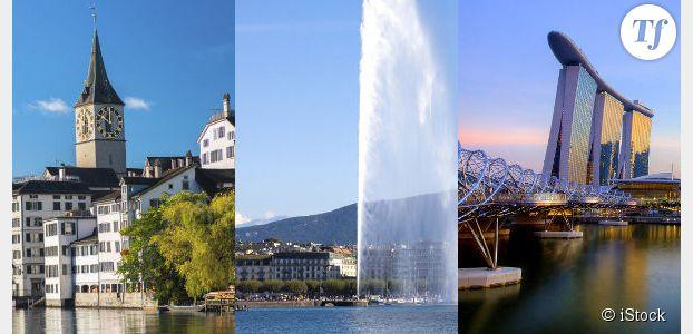 Top 20 des villes où il fait bon vivre et travailler