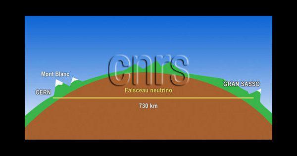 26912 des particules plus rapides que la lumiere einstein se fait depasser 60 - Plus rapide que la lumiere ...