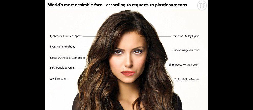 Le visage le plus parfait au monde ?