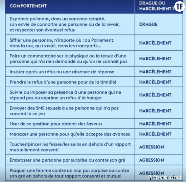 Drague, harcèlement ou agression ?