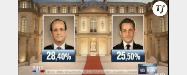 Présidentielle 2012 : France 2 prend le pas sur TF1