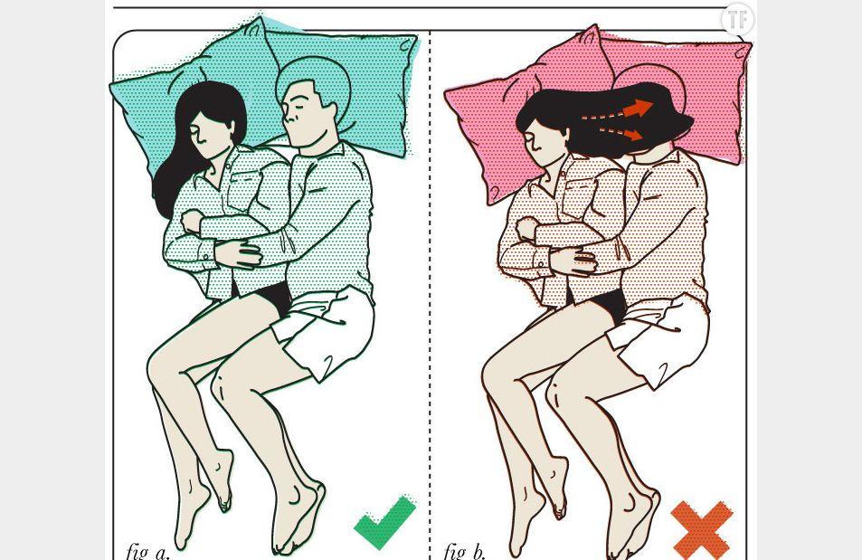 Les meilleures et pires positions quand on dort à deux.