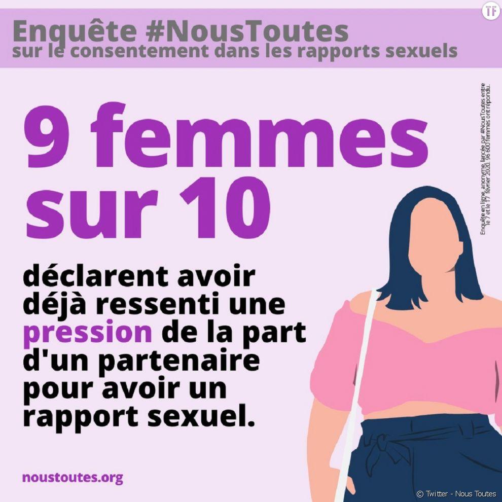 L'enquête édifiante du collectif féministe Nous Toutes.