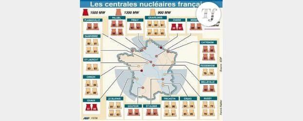 Sortir du nucléaire !