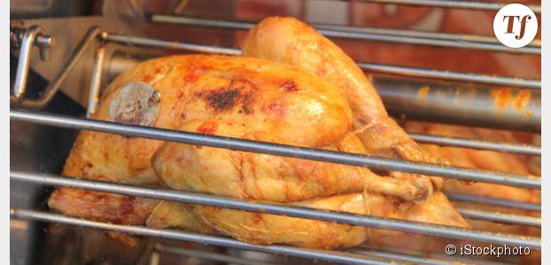 Comment cuisiner les restes de poulet ?