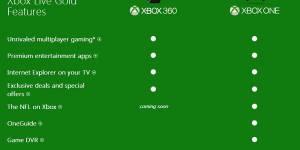 Xbox One : un abonnement Xbox Live Gold pour profiter des fonctions en ligne