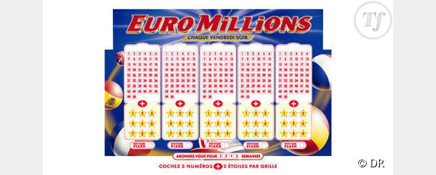 comment trouver les numeros euromillions
