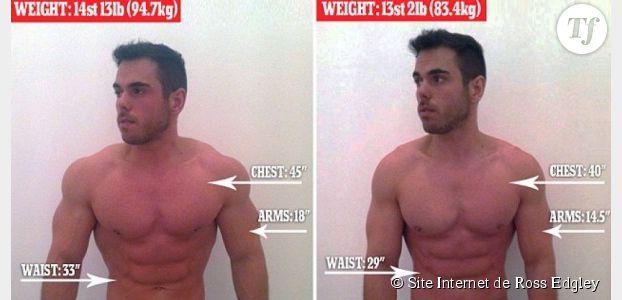 comment perdre 10 kilos 1 mois