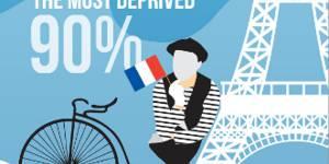 Vacances : pour les Américains les Français sont des enfants pourris gâtés