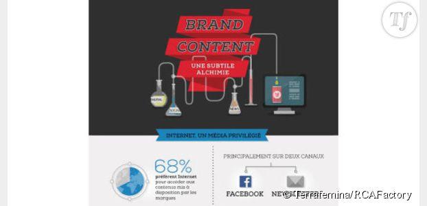 Brand content: les marques ont besoin de raconter leur histoire