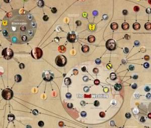 Game of Thrones Saison 4 : la liste de tous les morts avant la diffusion