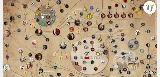 Game of Thrones Saison 4 : la liste de tous les morts avant la diffusion