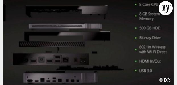 Xbox One : un disque dur à 365 Go au lieu des 500 annoncés par Microsoft