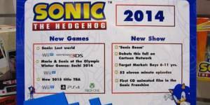 Sonic : un nouveau jeu de sortie sur PS4, Xbox One et Wii U en 2015