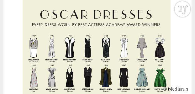 L'Oscar de la meilleure actrice est attribué à… : les robes des gagnantes de 1929 à 2013