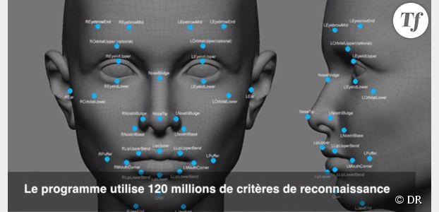 Facebook veut reconnaître tout le monde sur les photos avec Deepface