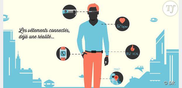 Les vêtements connectés sont déjà une réalité (infographie)