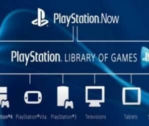 PS4 - PlayStation Now : toutes les infos sur la bêta
