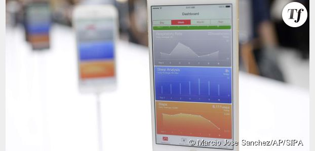 iOS8 : date de téléchargement, iPhone 3GS / 4 / 4S / 5 / 5S / 5C compatibles ?