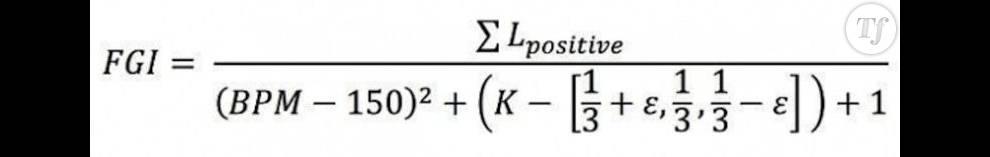 L'équation mise au point par le docteur  Jacob Jolij