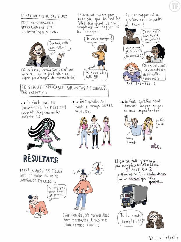 La ligue des super féministe de Mirion Malle
