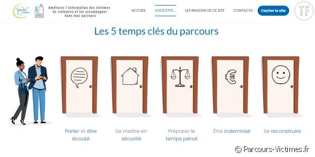 """""""Parcours Victimes"""", un site web nécessaire (et très discret) pour les victimes de violences."""