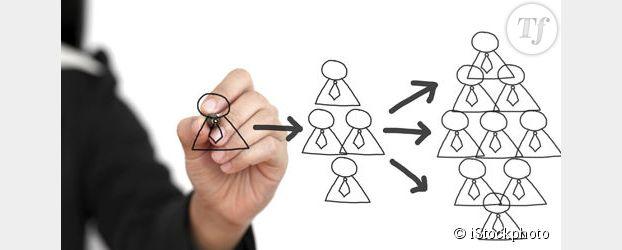 Carrières : Oui, les réseaux sociaux augmentent la productivité de l'entreprise