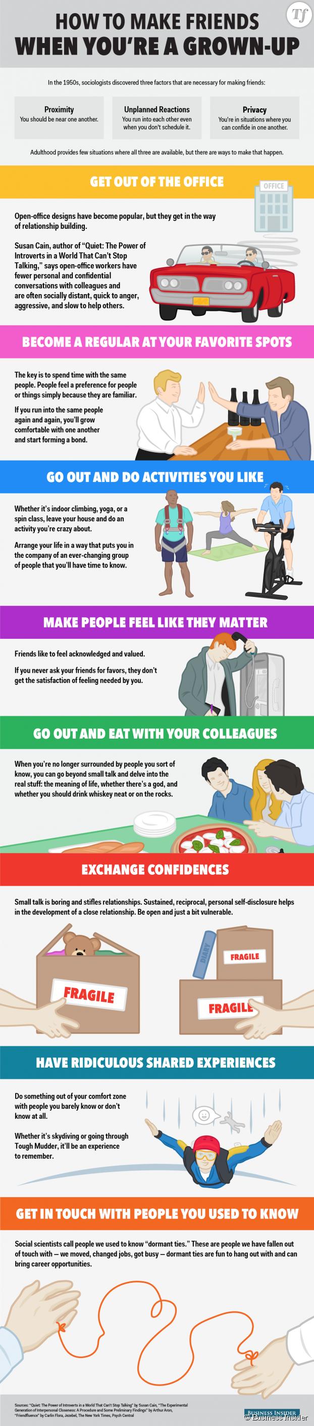 Conseils pour se faire de nouveaux amis quand on est adulte.