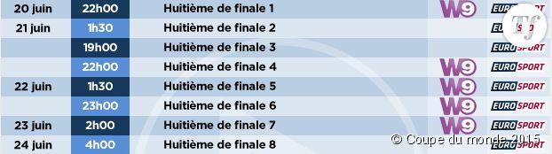 Calendrier des huitièmes de finale.