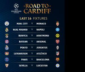 PSG vs FC Barcelone : les dates des huitièmes de finale de la Ligue des champions