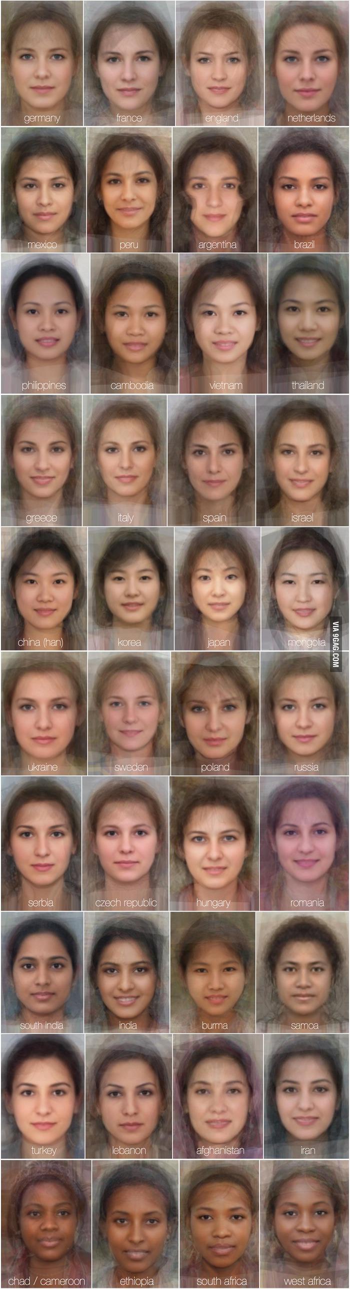 Les visages de la femme moyenne, pays par pays